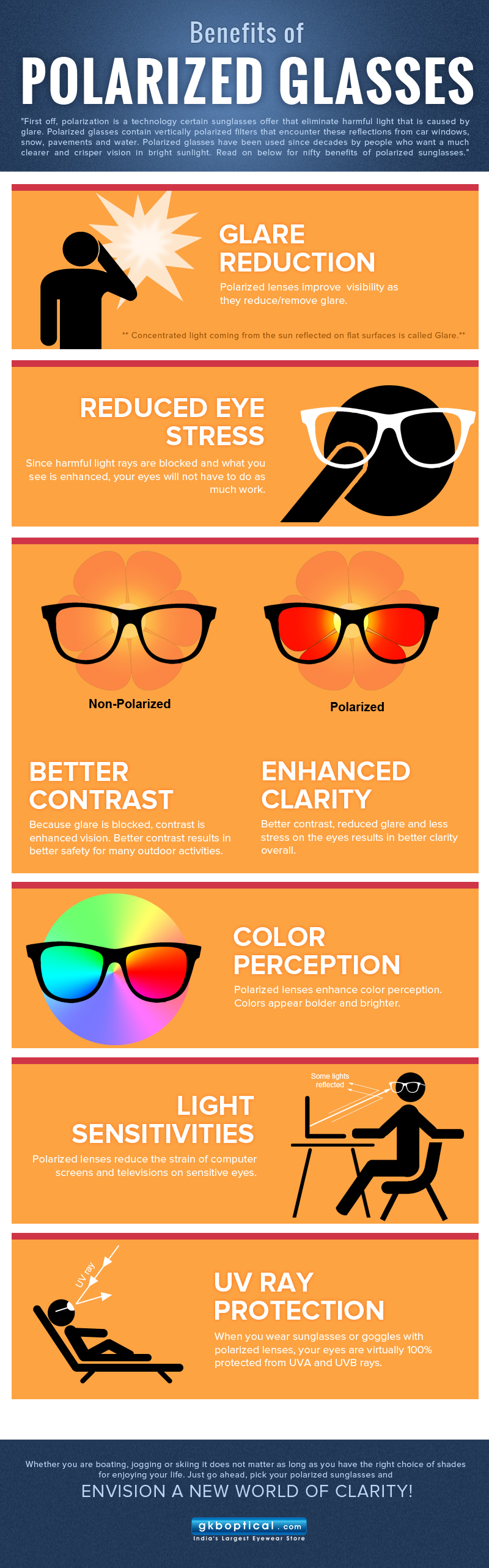 Benefits Of Polarized Glasses