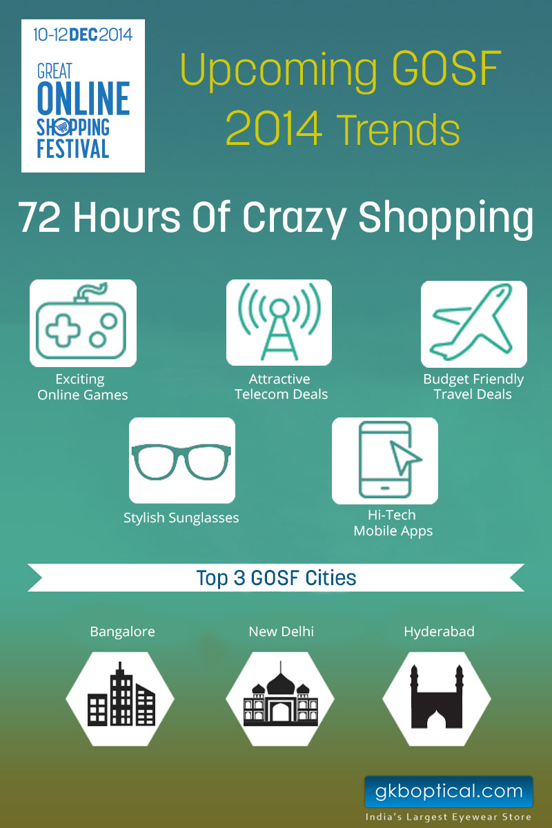 Upcoming Trends in GOSF 2014