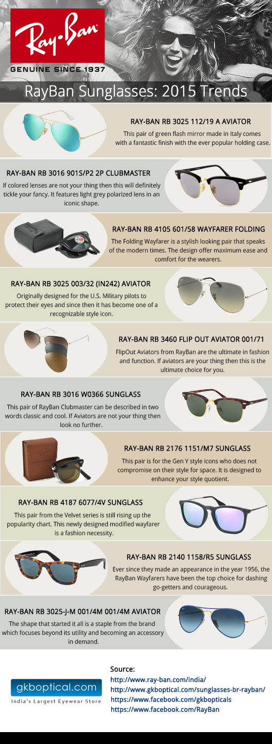 Ray Ban Sunglasses: 2015 Trends