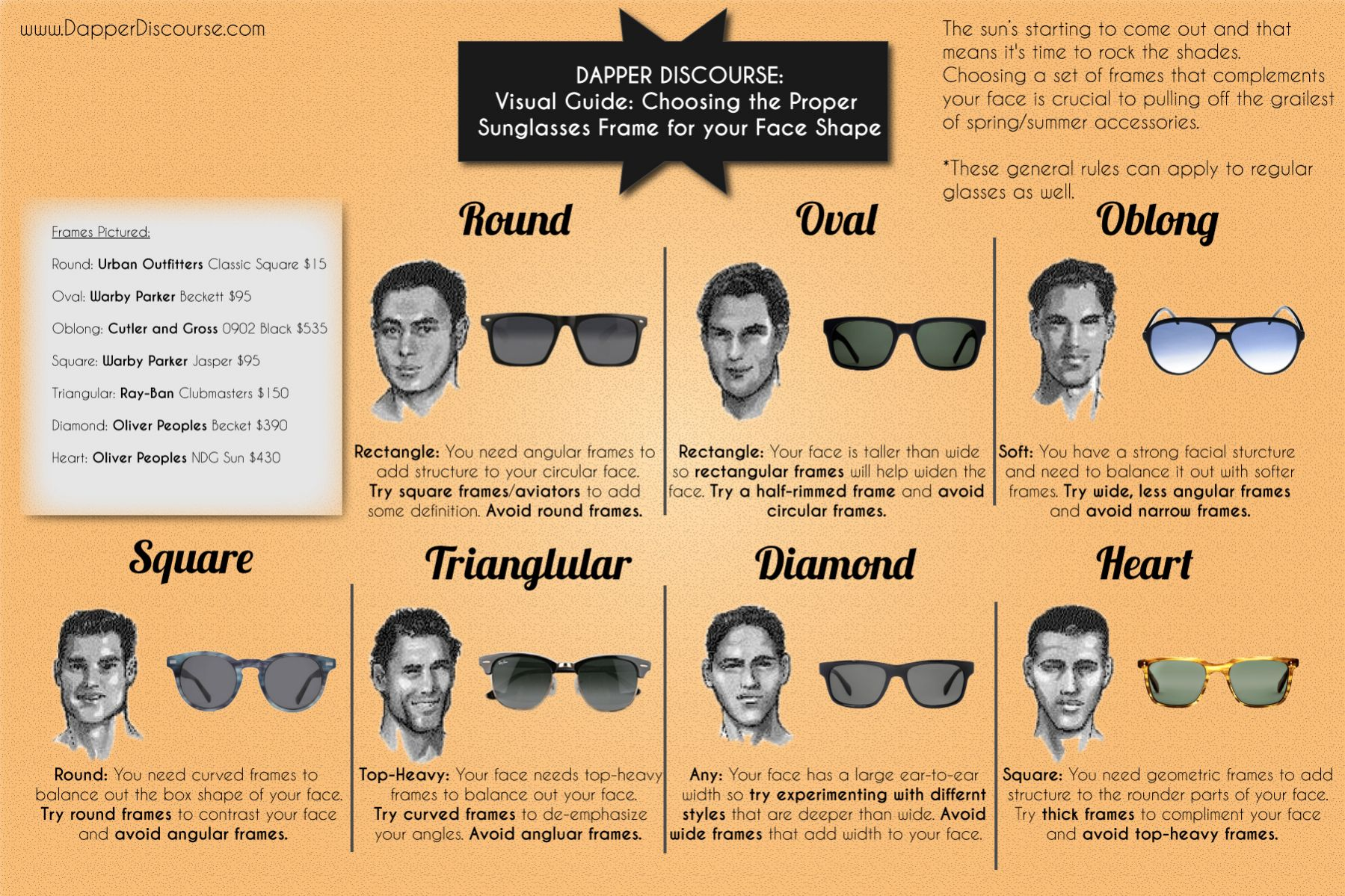 Customize your sunglasses according to your face shape ...
