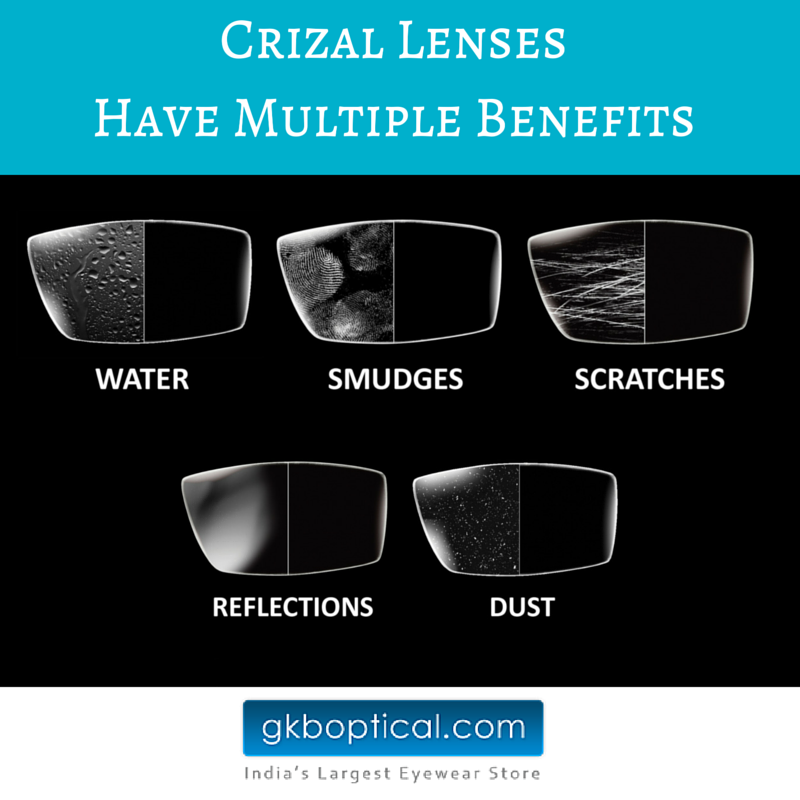 Crizal Lenses Have Multiple Benefits(1)
