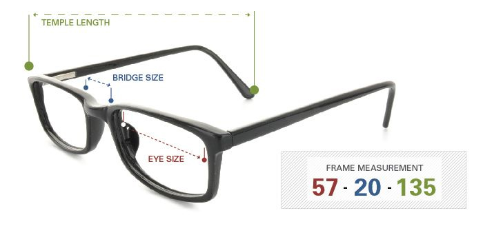 1.choosing d frame size