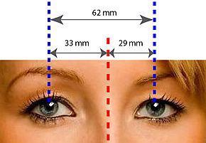 7.Pupillary-Distance