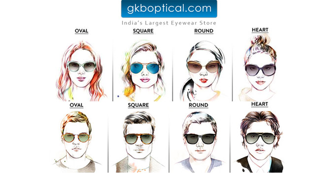 Face Shape Guide For Sunglasses The GKB Eyewear Destination